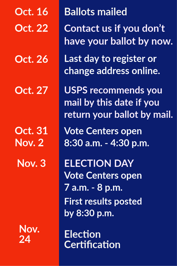General Election Ballot Dates